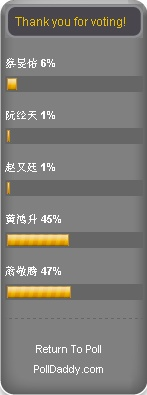 VOTE FOR XIAO GUI [台湾新一代天王] Asia_o10