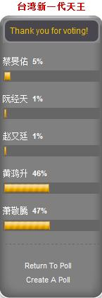 VOTE FOR XIAO GUI [台湾新一代天王] - Page 2 Recent10