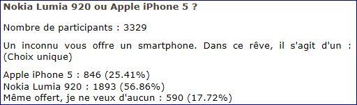iPhone 5 incompatible avec la 4G en France... sauf chez Bouygues Telecom - Page 2 Captur19