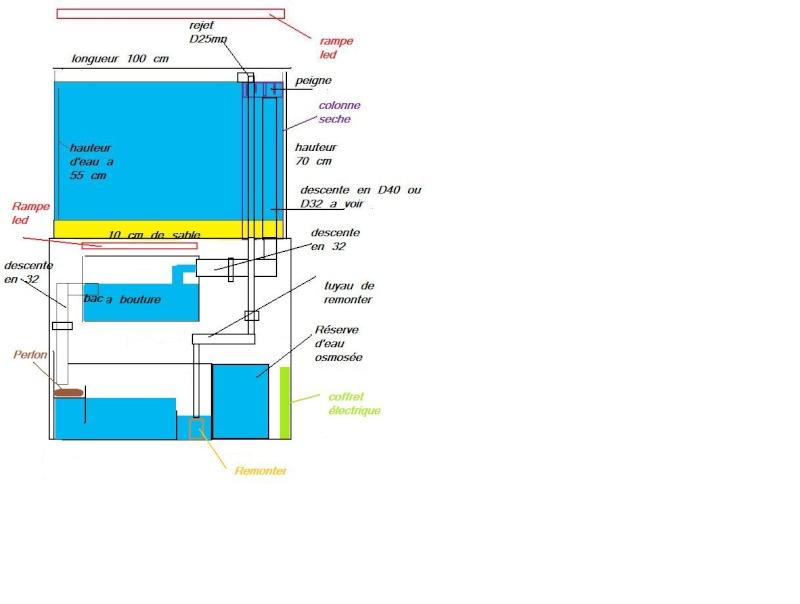 projet aquarium 700 litres jaubert Aquari11