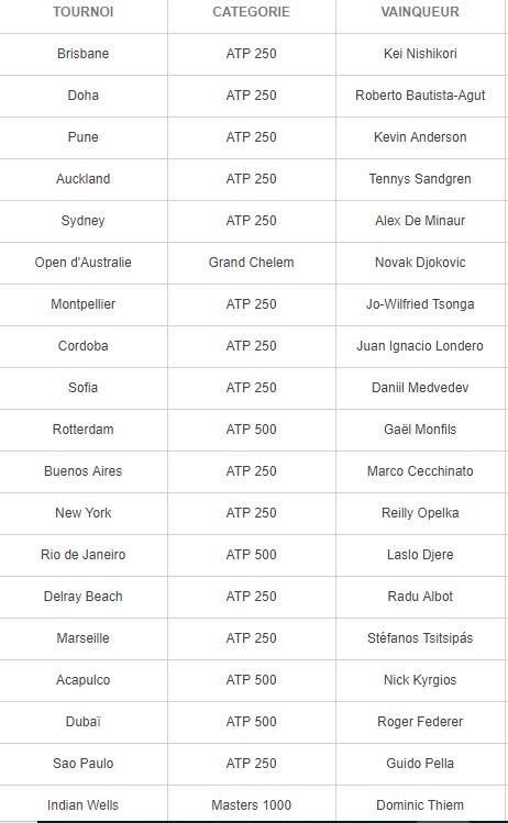 ATP Tour News - Page 23 2019_110
