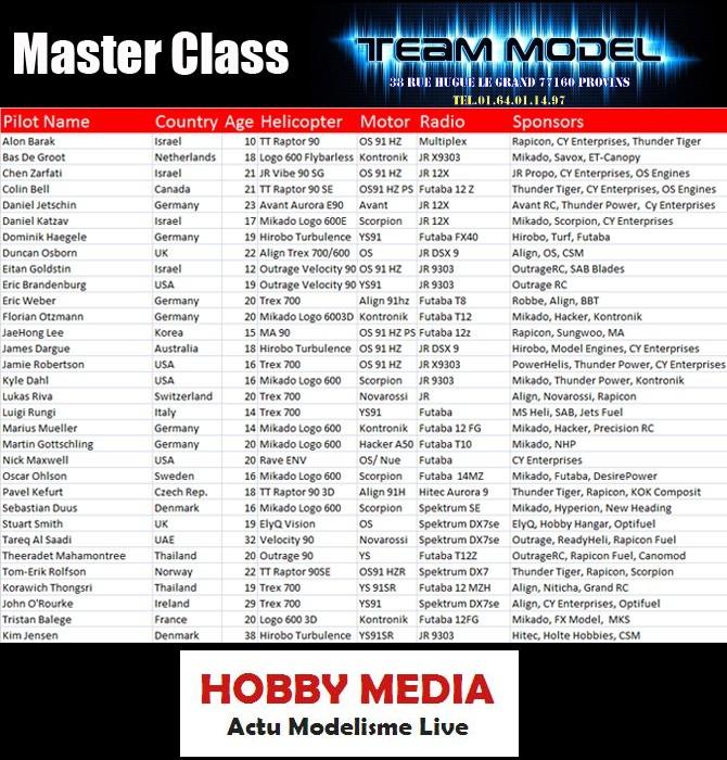 3D MASTER  Master10