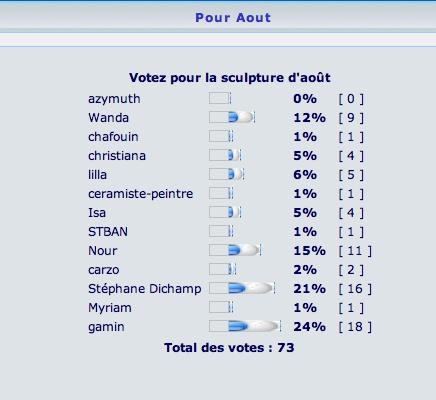 Répertoire Photos   Aout2010