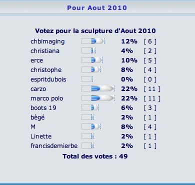 Répertoire Photos   - Page 2 Aout_212