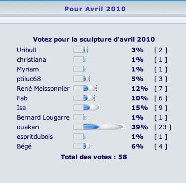 Répertoire Photos   - Page 2 Avril_13