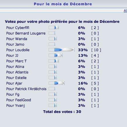 Répertoire Photos   Dacemb10