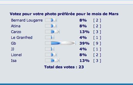 Répertoire Photos   Gb_tif10