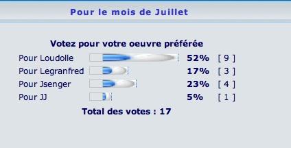 Répertoire Photos   Juille10