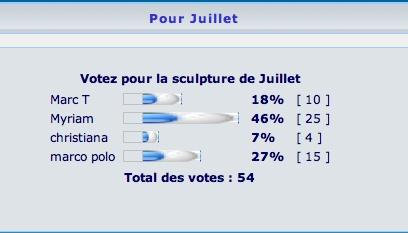 Répertoire Photos   - Page 2 Juille13