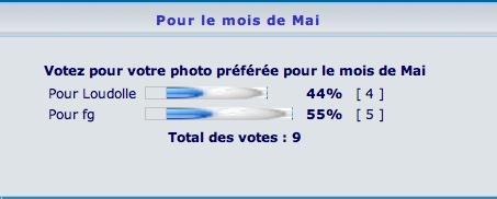 Répertoire Photos   Mai_2010