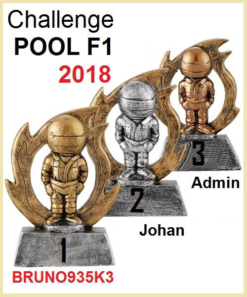 POOL Formule 1 2018 - Page 5 Trophe10