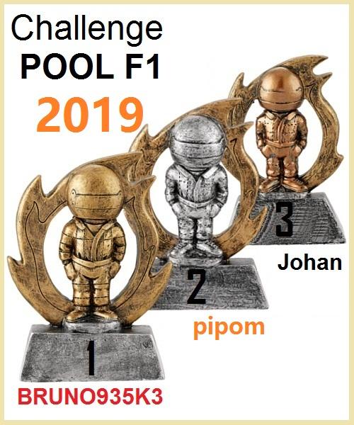 POOL Formule 1 2019 - Page 5 Trophe11