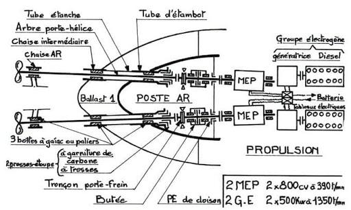 Sous-marin classe Daphné (scratch demi-coque 1/50°) par demicoque Propul10
