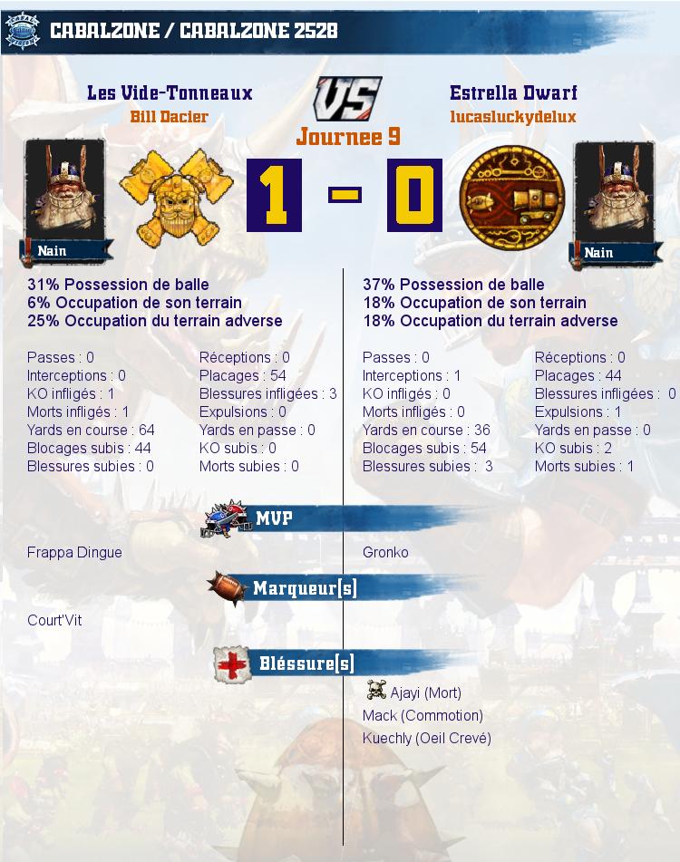 [J9] Rapports de matchs Videto13