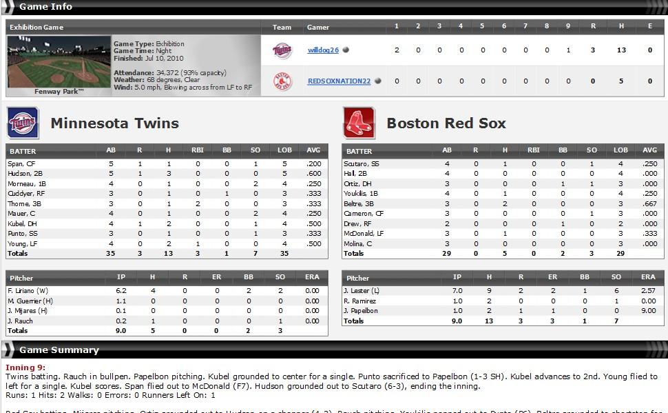 BERRA DIVISIONAL SERIES #2 - Red Sox v. Twins- July 8 at 9:30p through July 13 at 9:30p - Twins Win 3-1 Mlb_1011