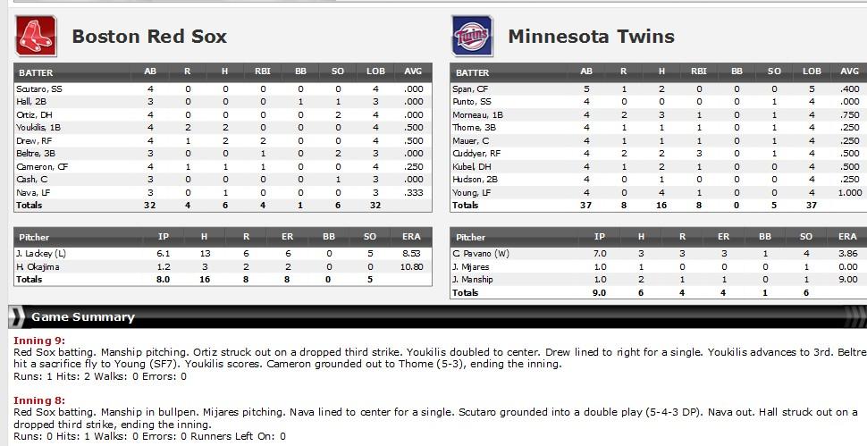 BERRA DIVISIONAL SERIES #2 - Red Sox v. Twins- July 8 at 9:30p through July 13 at 9:30p - Twins Win 3-1 Mlb_1012