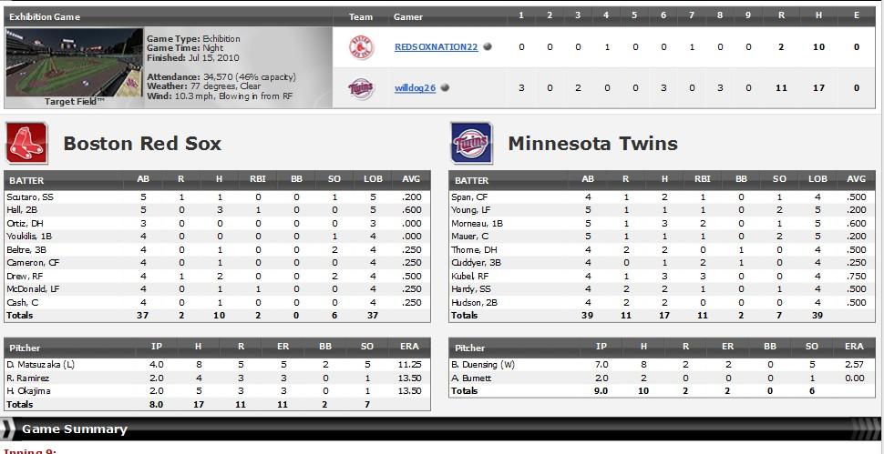 BERRA DIVISIONAL SERIES #2 - Red Sox v. Twins- July 8 at 9:30p through July 13 at 9:30p - Twins Win 3-1 - Page 2 Mlb_1013