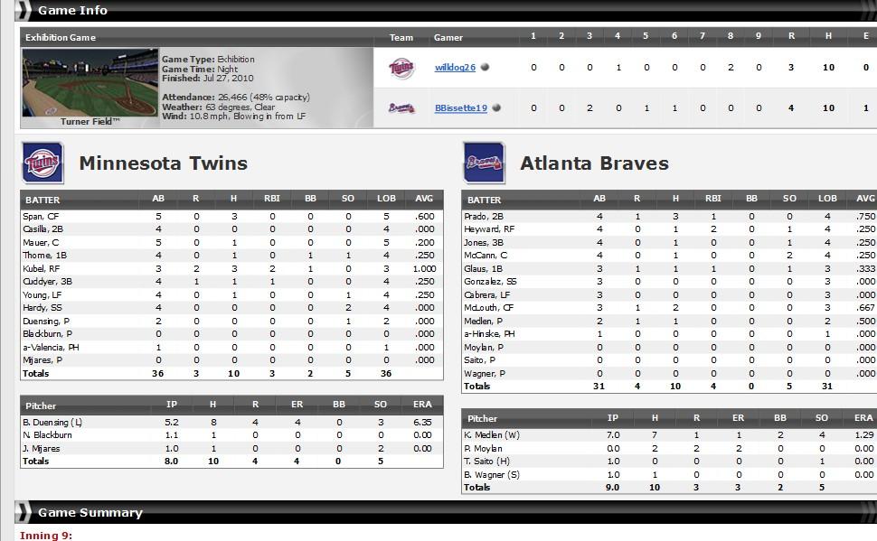 WORLD SERIES - Braves v. Twins - Saturday July 24 at 9:30p Through Saturday July 31 at 9:30p  - Braves Win 4-0 Mlb_1016