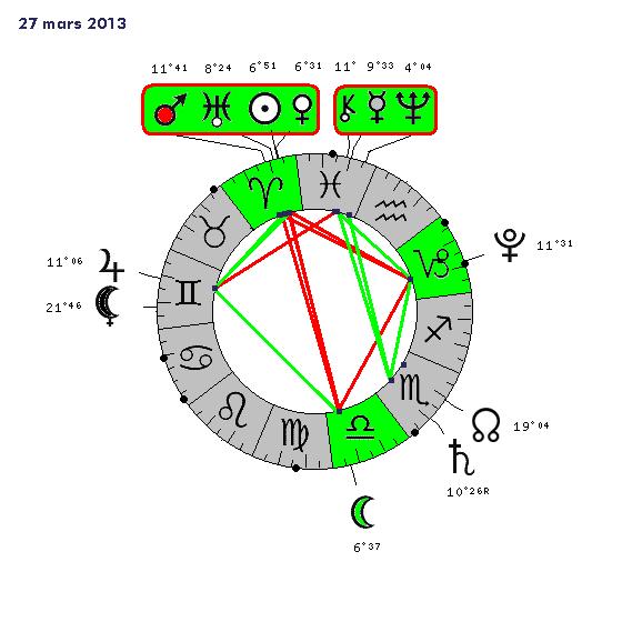 Mars 2013 3055-310