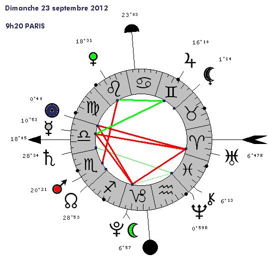 Equinoxe d'Automne 22/09/12. 5487-710