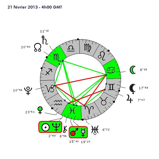 Février 2013 8479-810