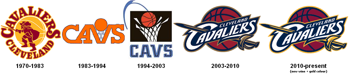 Cleveland Cavaliers - Deutsches Fanforum
