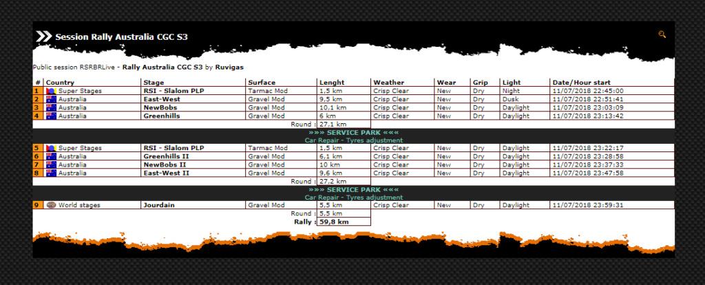 ▄▀▄ Roadbook confirmación pilotos del rally Australia  11 y 14/07/2018 ▄▀▄  Roadbo11