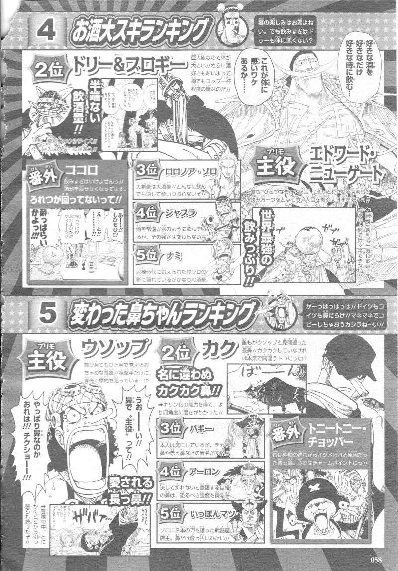 Sonderband One Piece 10th Treasures 05810