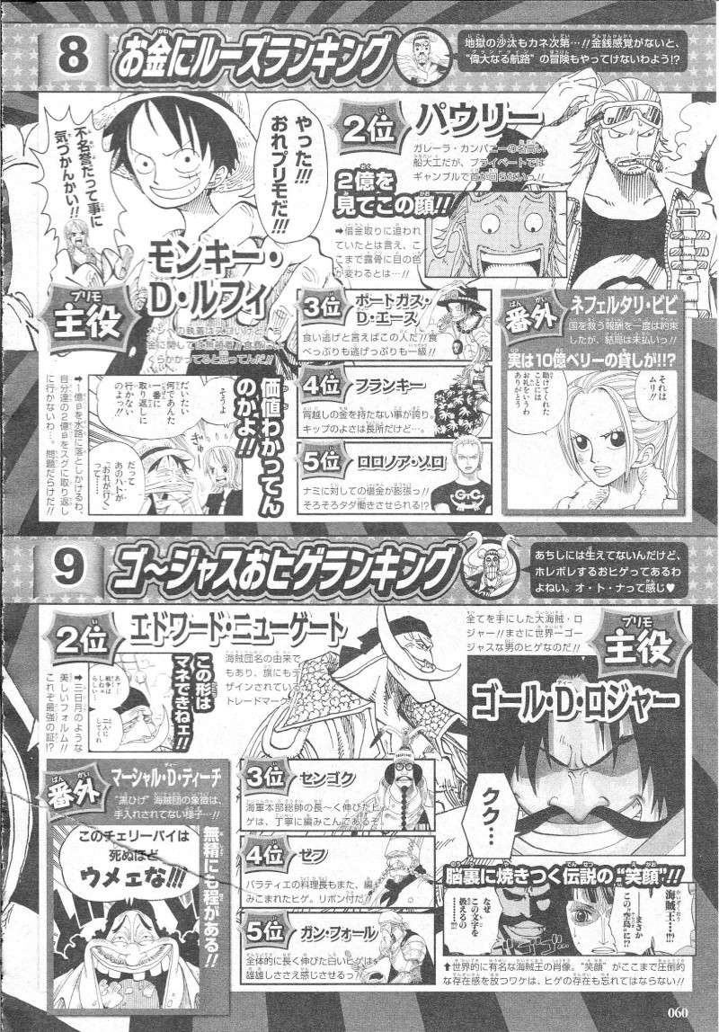 Sonderband One Piece 10th Treasures 06010