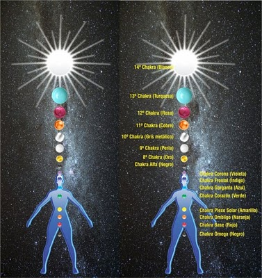 Energias que trabajan los chakras de ascension 14_cha10