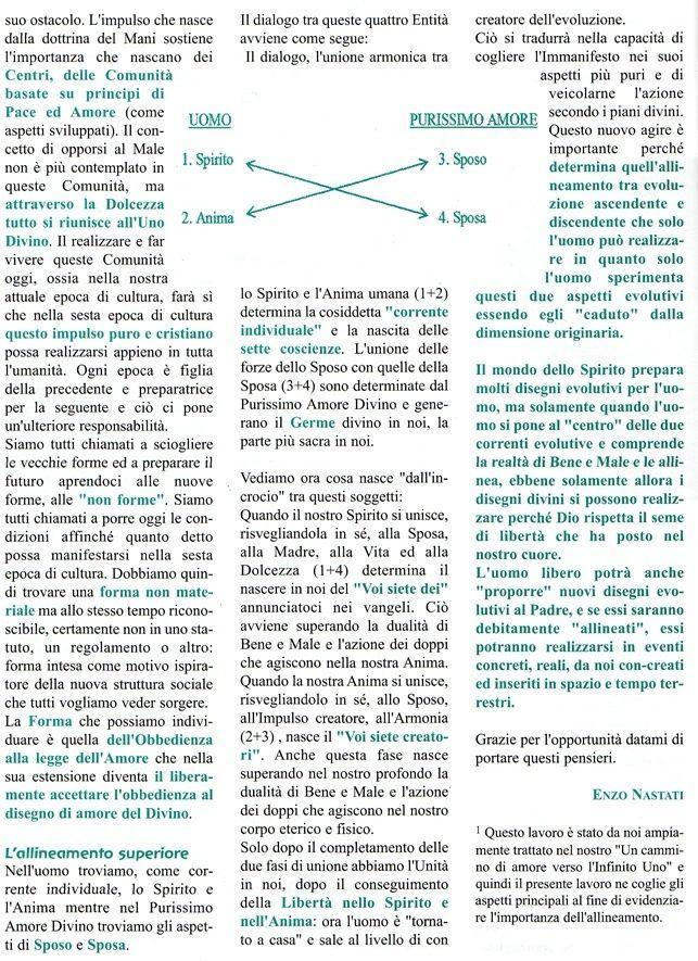 L'Allineamento -  Commento di Enzo Nastati Dd13
