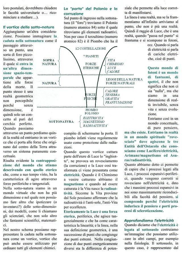 Atomi e affini - Enzo Nastati Fgfg10
