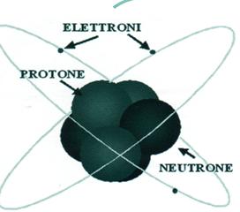 Atomi e affini - Enzo Nastati Hjjh10