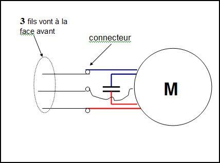 To blow. To have good brains, Avoir du bon sens, un itigement sain, | une bonne caboche.