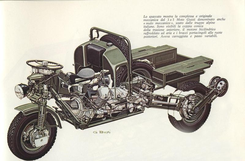 Mezzi a 3 ruote, una passione Italiana  Calend16