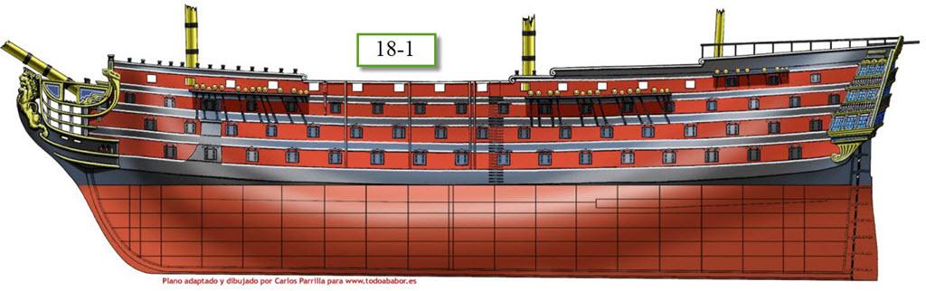 Santisima Trinidad 3/3 Navire Kit OcCre #15800  1a79