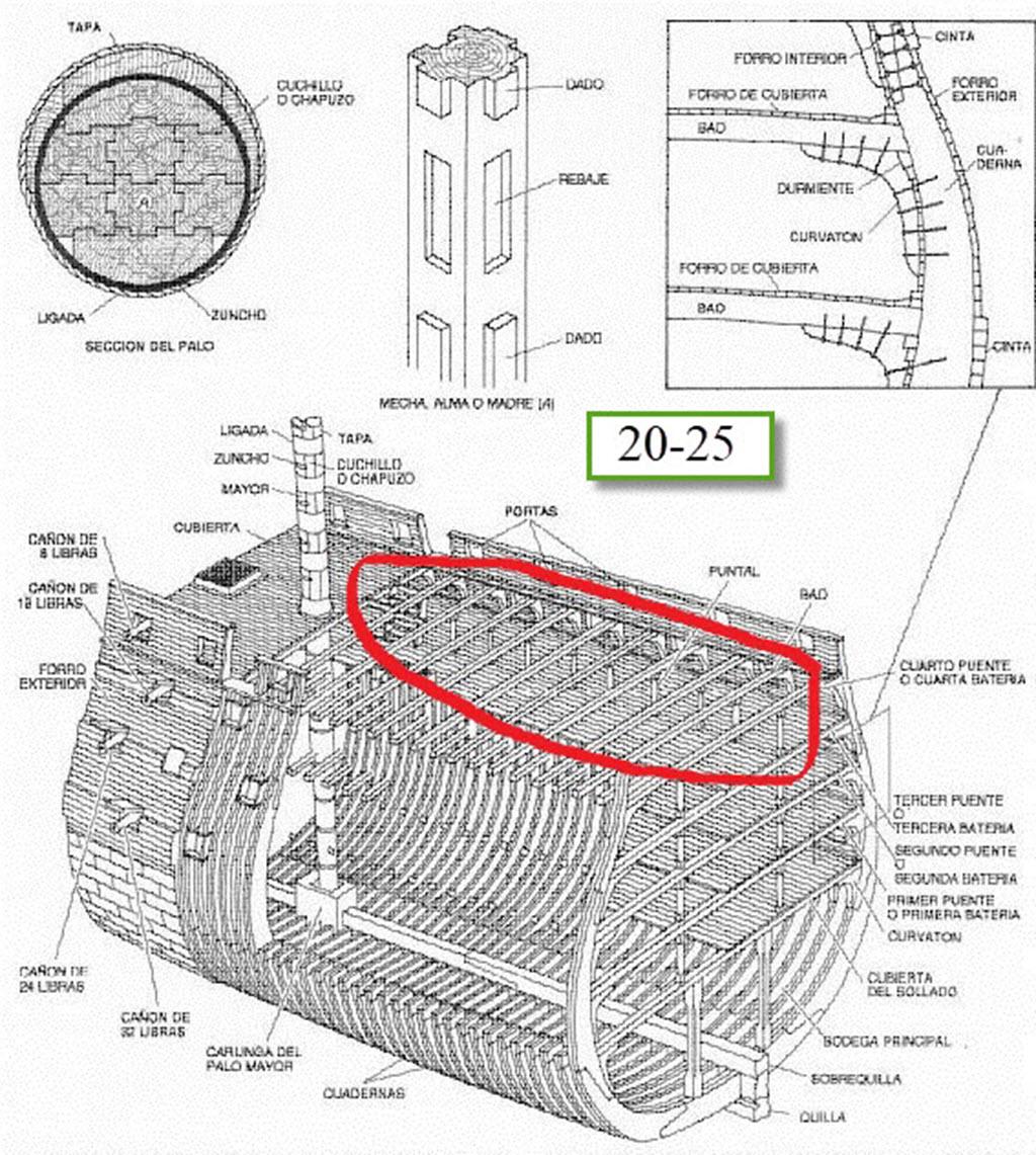 Santisima Trinidad 3/3 Navire Kit OcCre #15800  - Page 2 1a84
