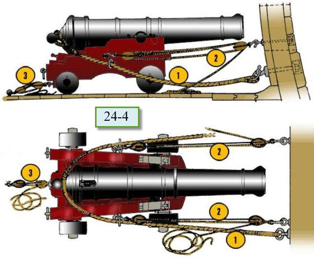 Santisima Trinidad 3/3 Navire Kit OcCre #15800  - Page 2 1c79