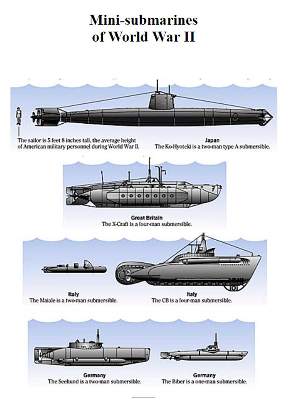 Hunley Sous-marin américain 1863 - Page 5 2019-054