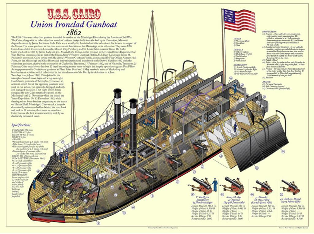 USS Cairo 1862 kit BlueJacket kit K1111 1/16'' au pieds 1:192 719