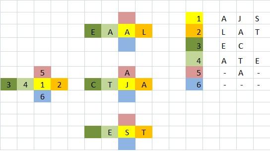 Enigme 2 - résolue Des10