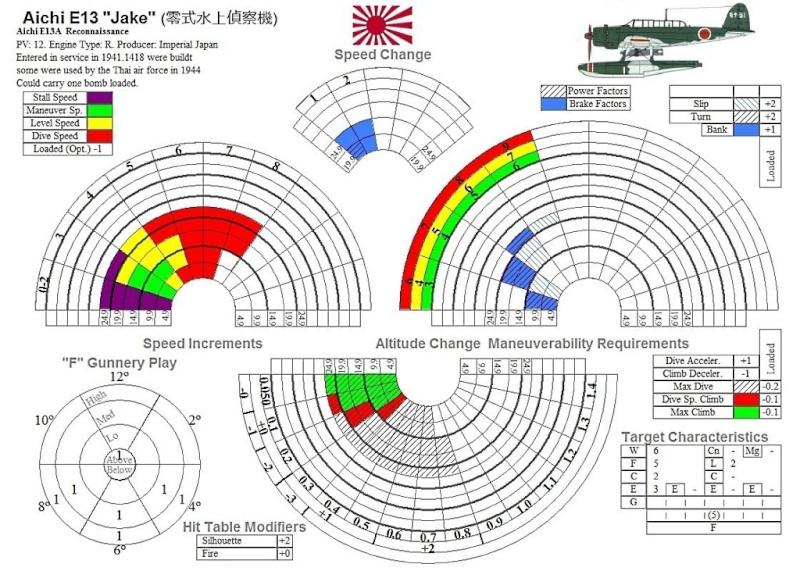 Fiches Air Force Japon E13_ja10