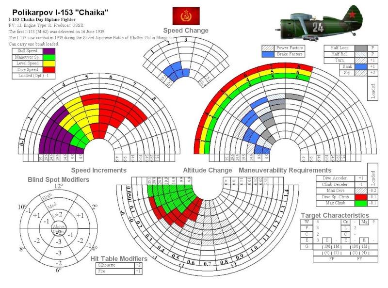 fiche Air Force URSS I-15310