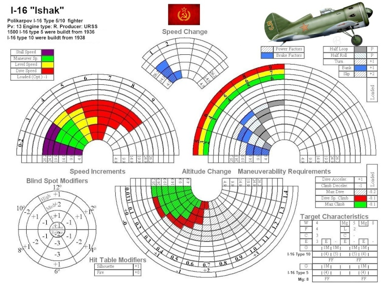 fiche Air Force URSS I-16-110