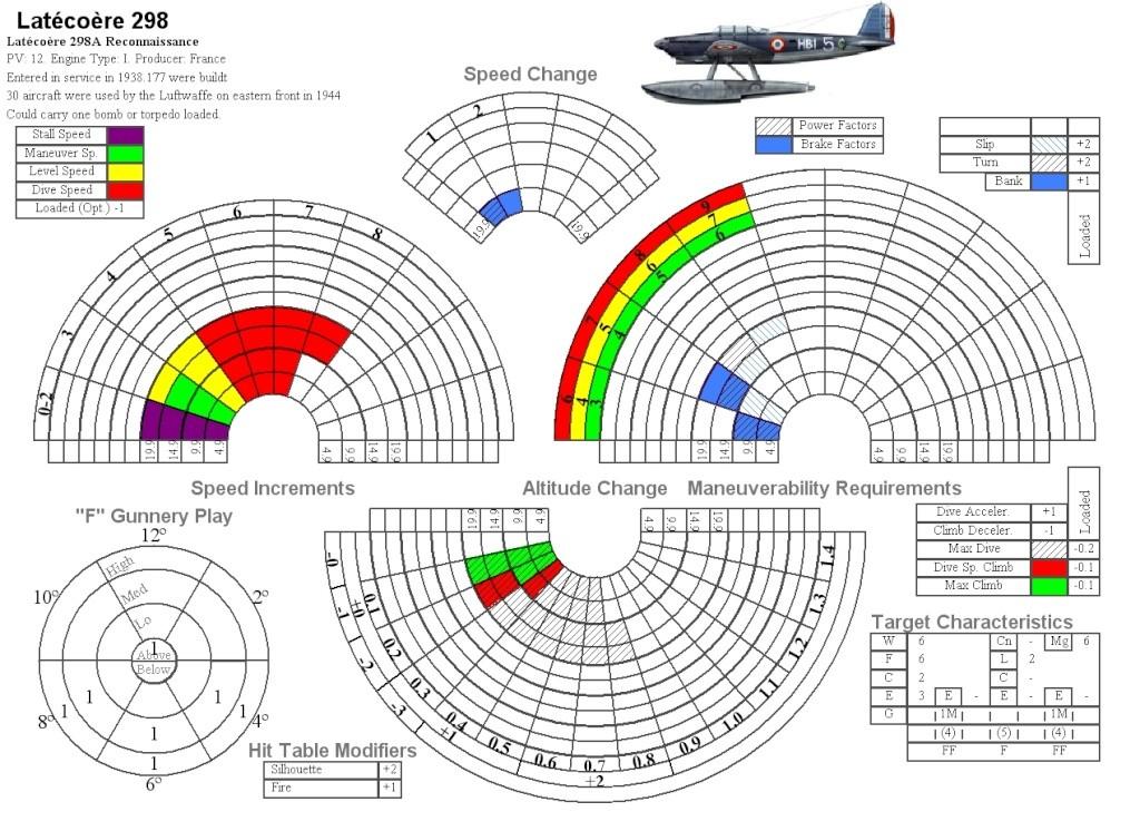 Nouvelle fiches avion pour Air Force La-29810