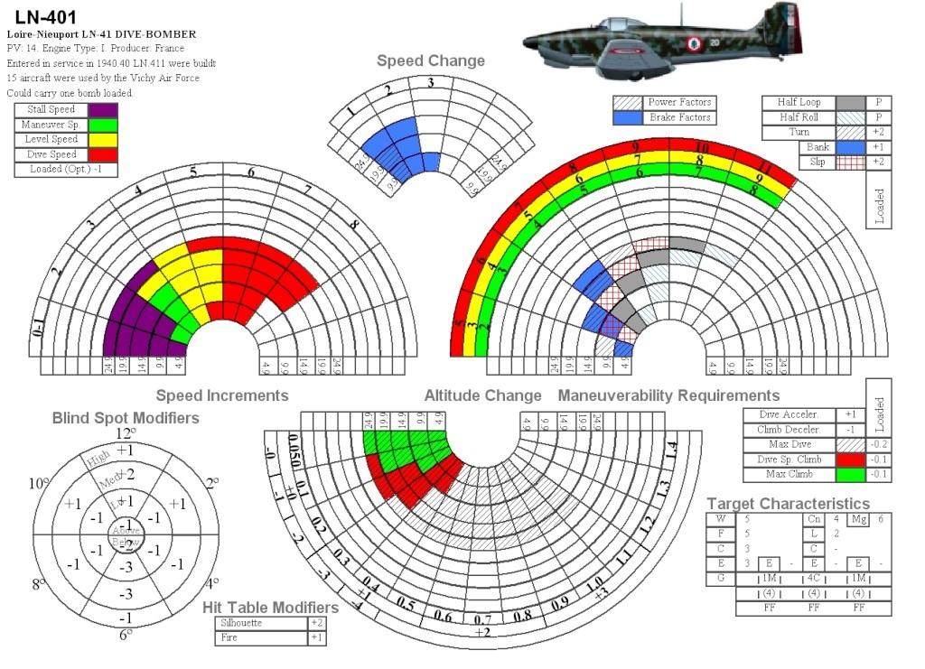 Nouvelle fiches avion pour Air Force Ln-41110