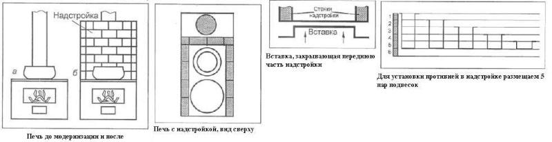 Летняя кухня Dydunn14