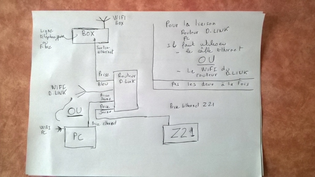 Rétro avec détecteur 10808 et Z21 ROCO Wp_20210