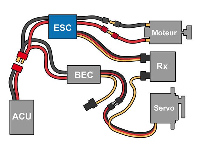 ESC pour S6R Cablag11