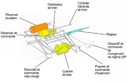Fabrication du système de freinage sous un wagon tombereau  - Page 2 Princi10